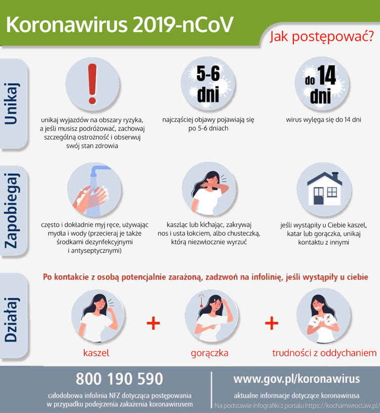 koronawirus-instrukcja-infografika
